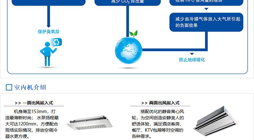 无锡美的商用中央空调-美的MDVX系列直流变频商用空调介绍_06