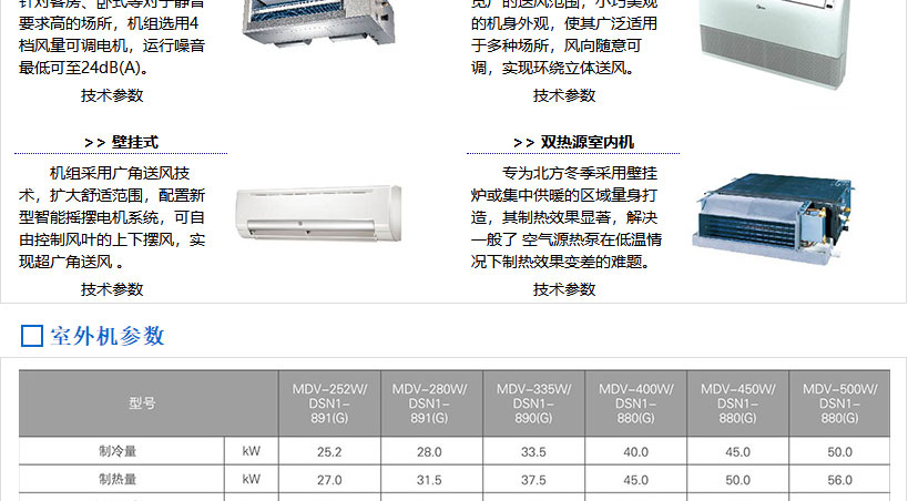 无锡美的商用中央空调-美的MDVX系列直流变频商用空调介绍_08