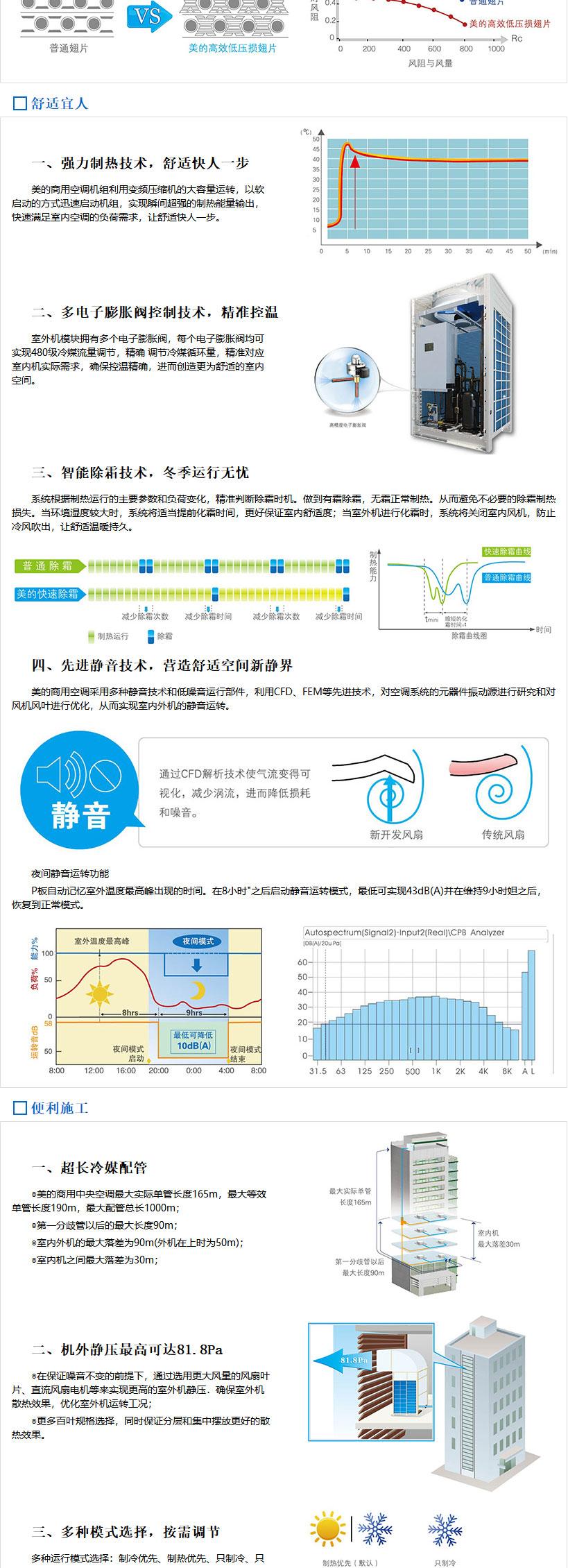 无锡美的商用中央空调-美的MDVX系列直流变频商用空调介绍_03