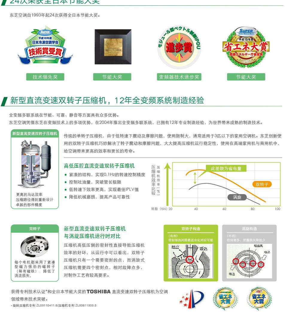 无锡东芝商铺门店超市专用节能中央空调_03