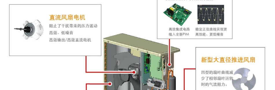 无锡冷暖变频东芝中央空调一拖五/六/七_无锡科能官网