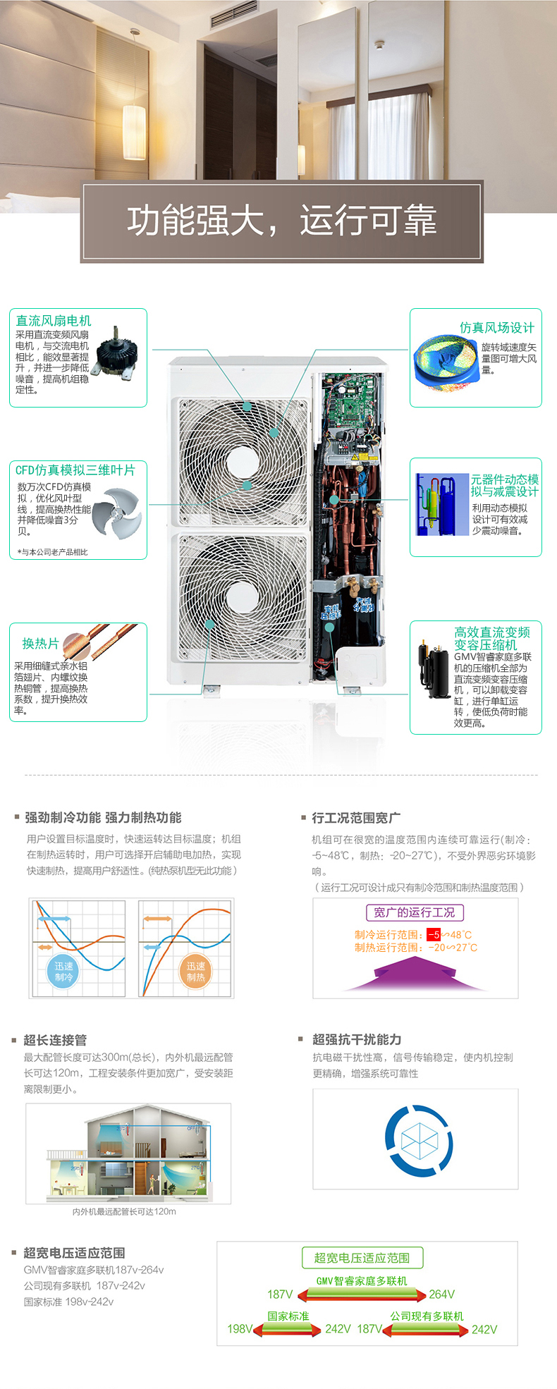 格力中央空调GMV-智睿家用多联机
