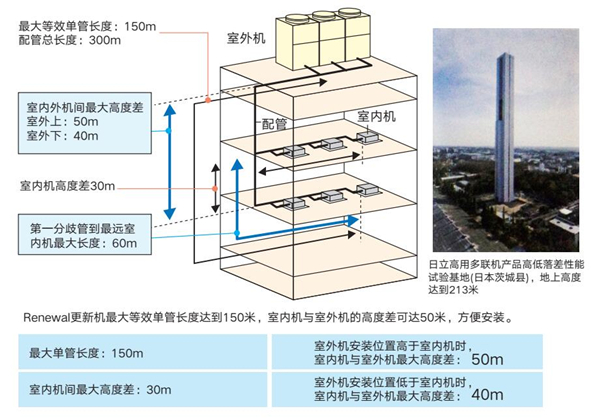 无锡中央空调节能改造