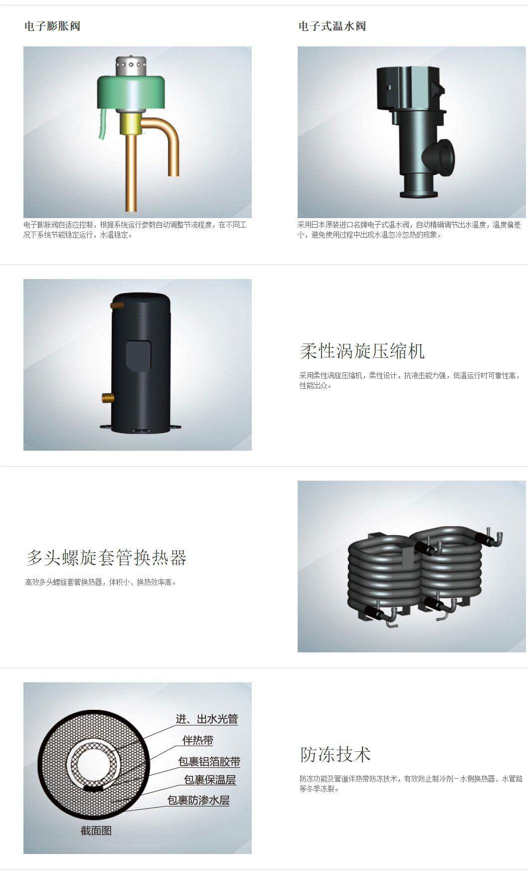 格力中央热水器
