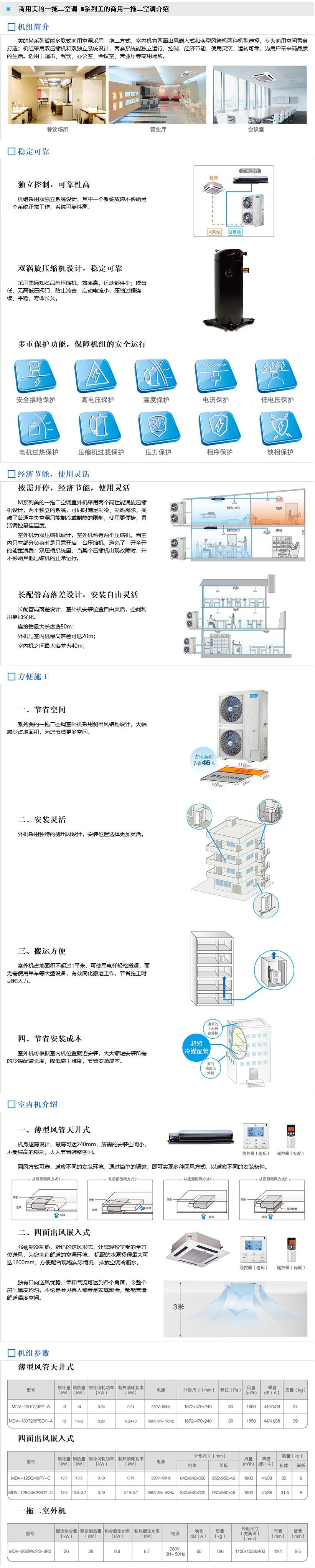 商用美的一拖二空调-M系列美的商用一拖二空调介绍