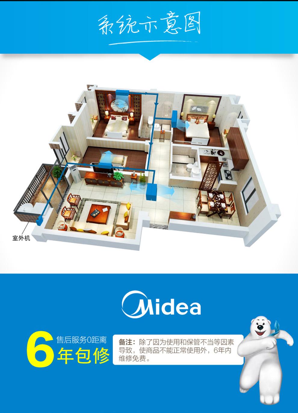 美的(Midea)中央空调8