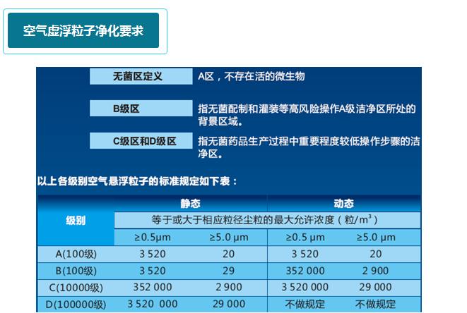 生物制药GMP空气净化处理解决方案3