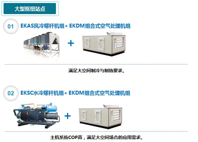 轨道交通EK中央空调解决方案3