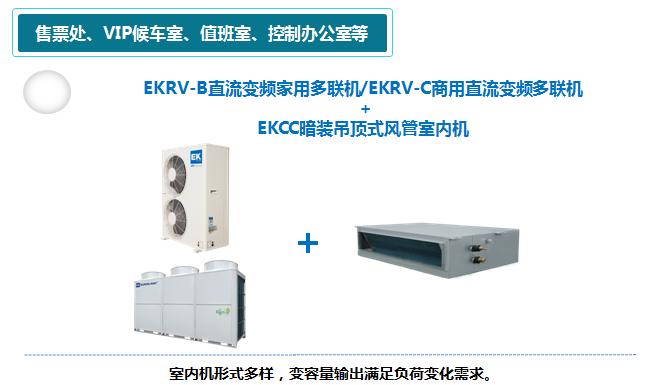 轨道交通EK中央空调解决方案5