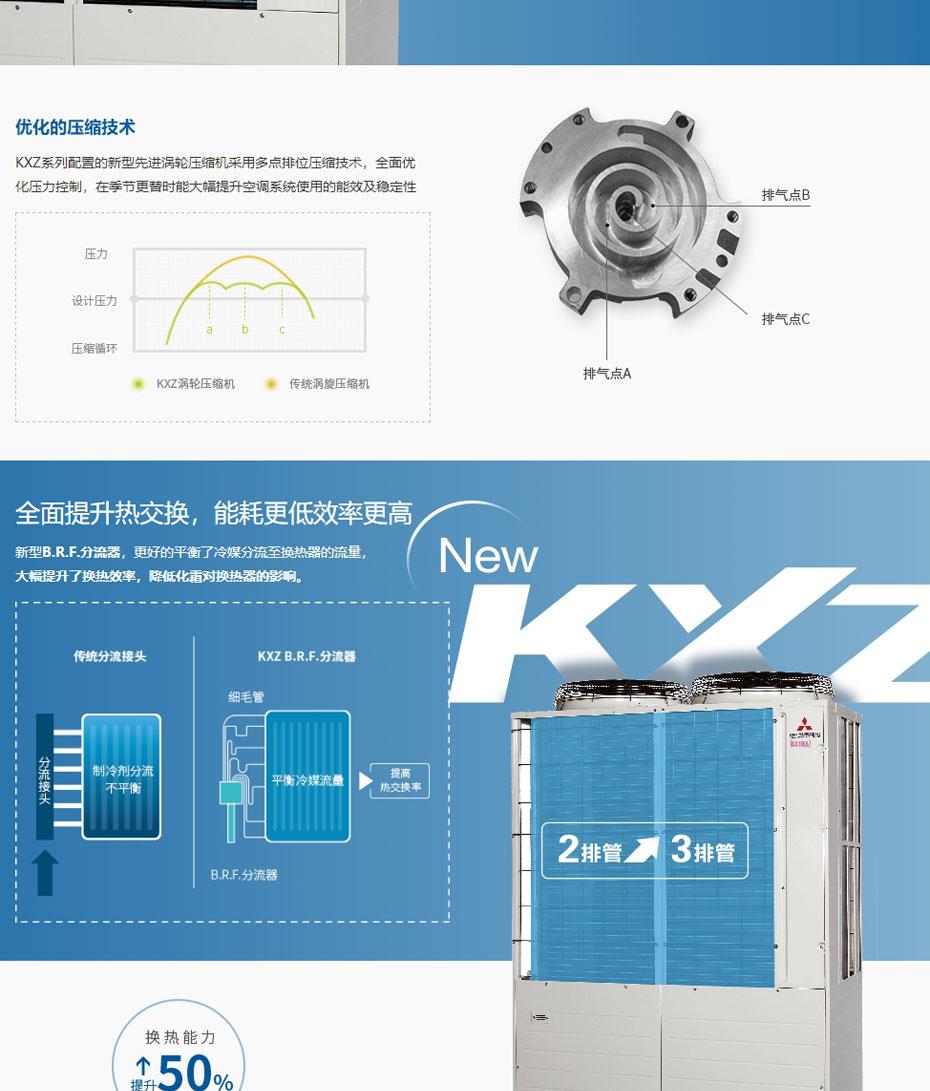 无锡三菱重工中央空调-多联式-KXZ系列_02
