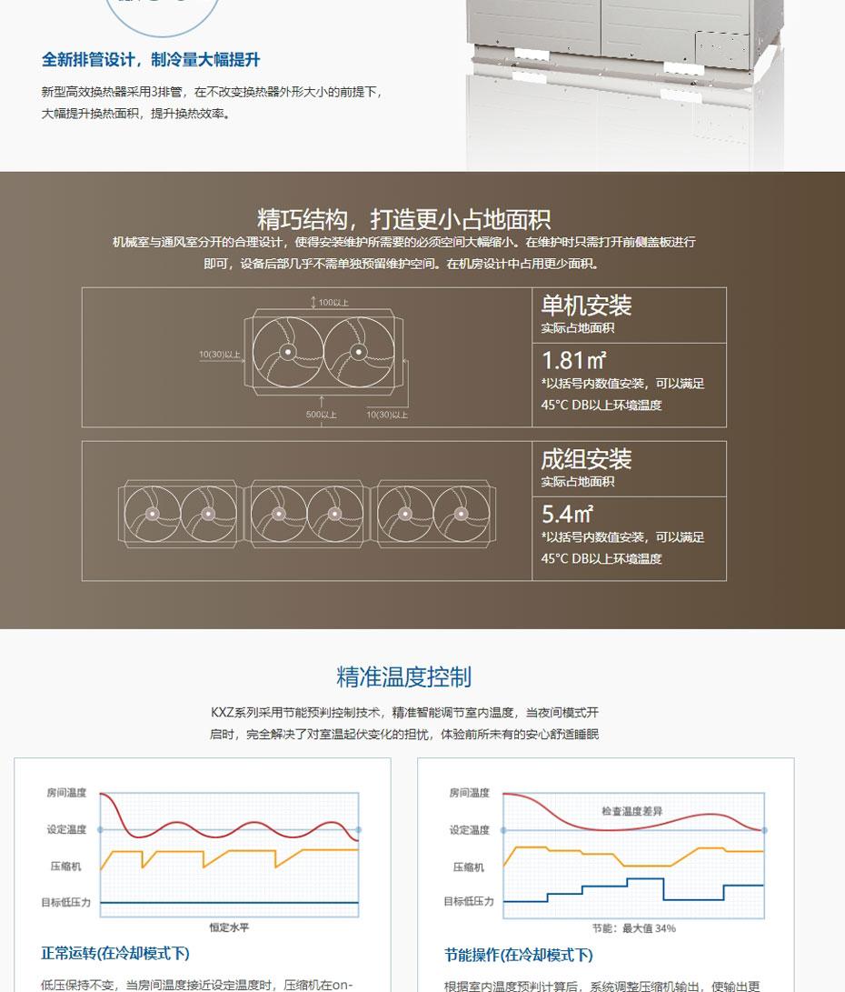 无锡三菱重工中央空调-多联式-KXZ系列_03