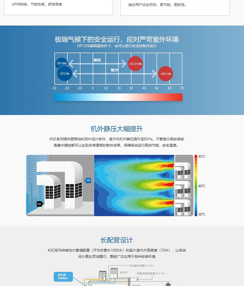 无锡三菱重工中央空调-多联式-KXZ系列_04