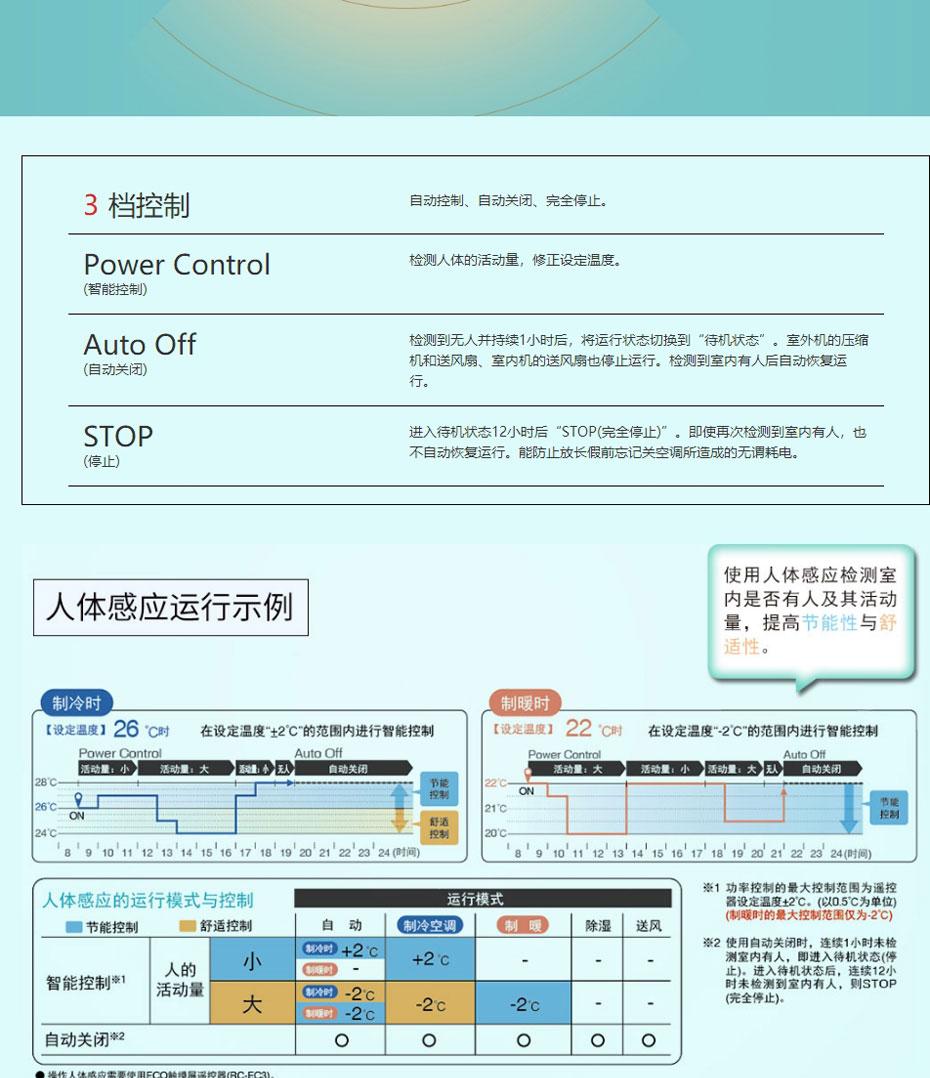三菱重工空调官网_03