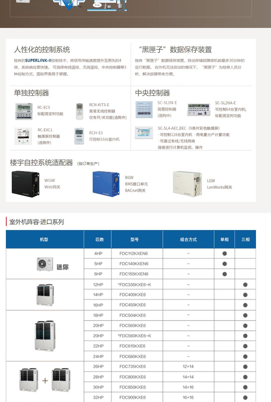 无锡三菱重工中央空调KX6系列_03