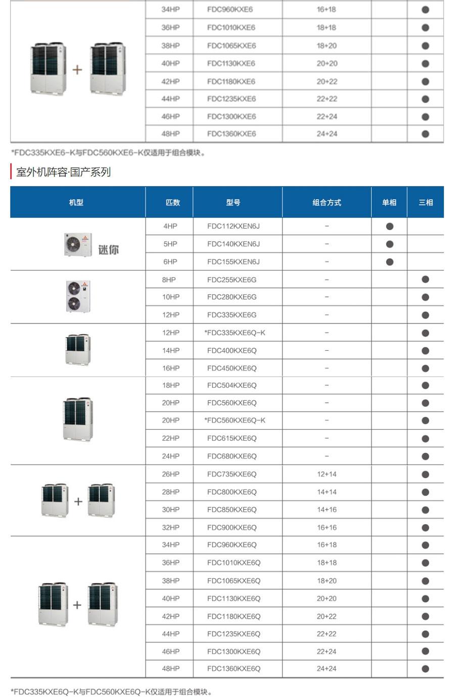 无锡三菱重工中央空调KX6系列_04