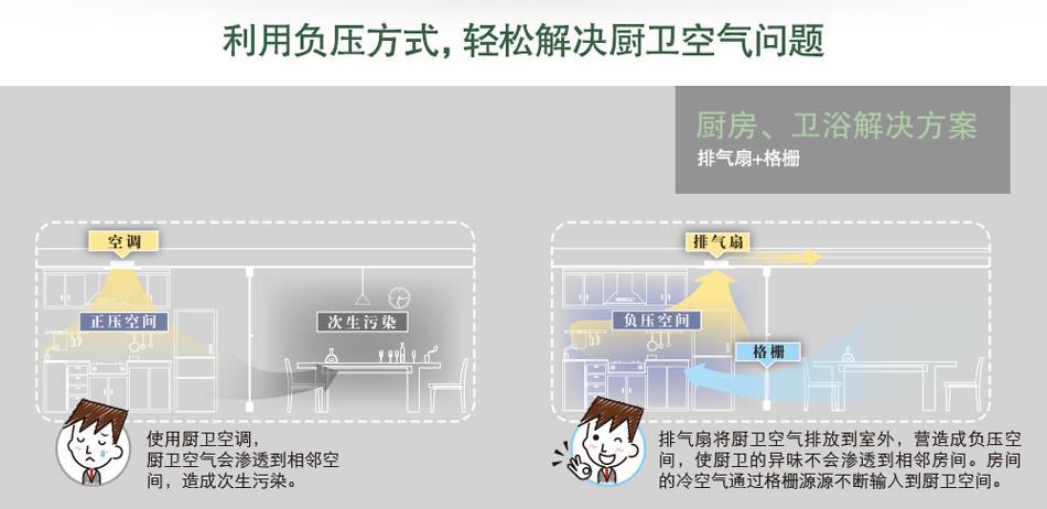 东芝全进口别墅专用中央空调8