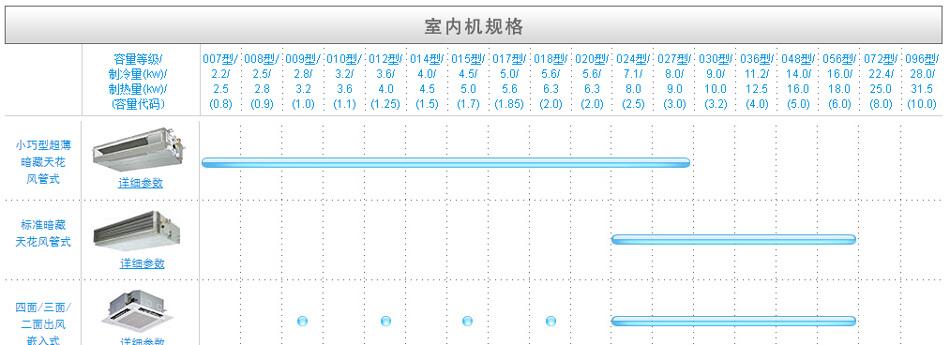 东芝全进口别墅专用中央空调13