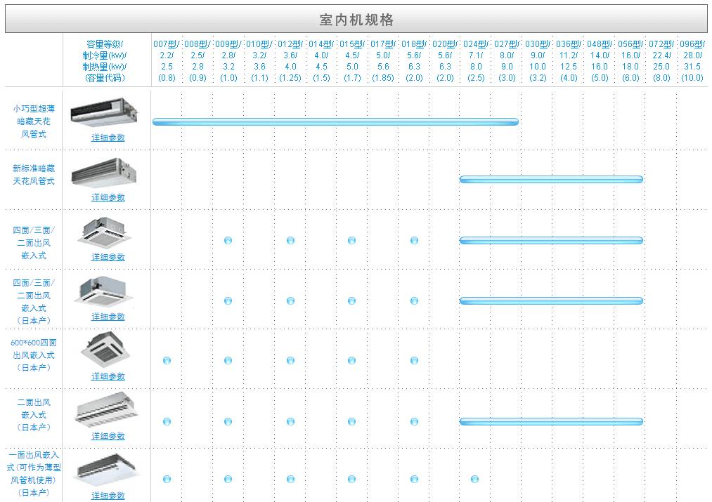 苏州东芝中央空调