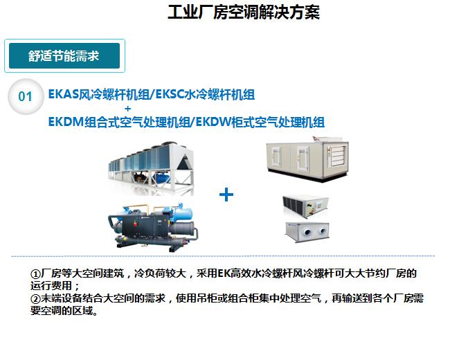 厂房车间中央空调解决方案2